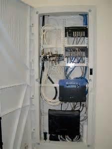 Smart Home Automation Ideas Photo