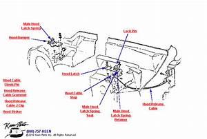 1953-2018 Corvette Hood Release Cable Parts