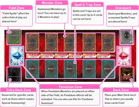 how to play yu gi oh arc v official card game asia