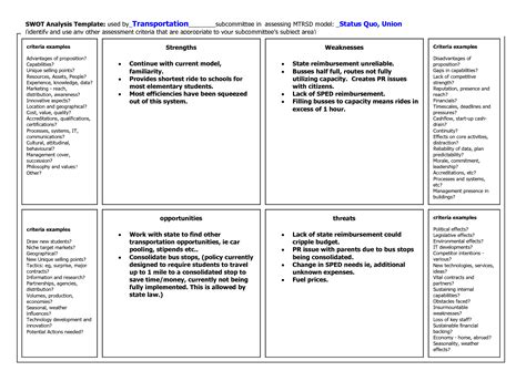 Tutoring Business Plan Template Uk by Swot Analysis Research Swot Analysis
