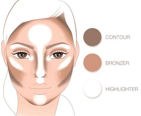 Tutoriel maquillage pour des cils allongés et sublimés Dr Pierre Ricaud