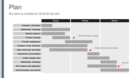 brendanreid template 30 60 90 day plan note i ve kept this template as simple as