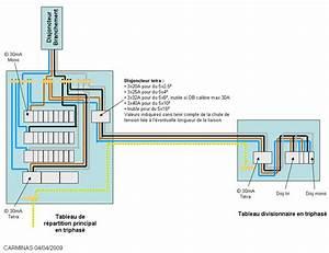 Installer Un Tableau électrique : installer un compteur edf blockprogram ~ Dailycaller-alerts.com Idées de Décoration