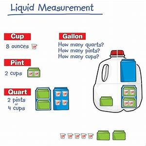 Cups Pints Quarts And Gallons Chart Giant Magnetic Gallon Set Calloway House