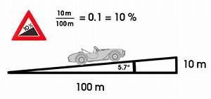 Prozent Von Prozent Berechnen : prozent wikipedia ~ Themetempest.com Abrechnung