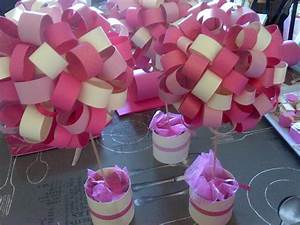 Idee Deco Photo : idee deco anniversaire ~ Preciouscoupons.com Idées de Décoration