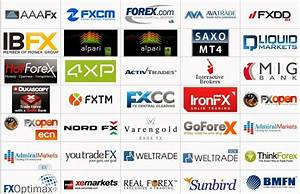 Indian Forex, India Forex, Currency trading india, forex ...
