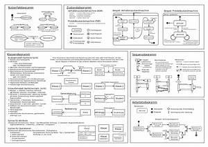 Java Class Diagram