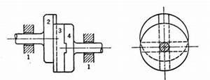 Represent Brayton Cycle On Pv And Ts Diagram