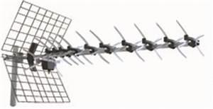 Antenne Rateau Tnt Hd : antenne rateau mod les et prix ooreka ~ Dailycaller-alerts.com Idées de Décoration
