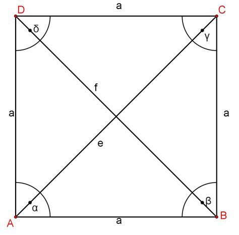 umfang und flaecheninhalt von ebenen figuren quadrat