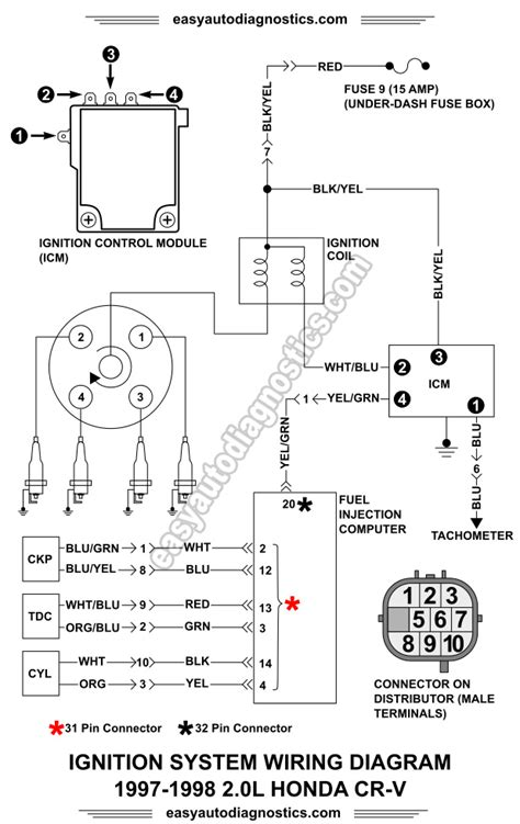 Honda Ignition System Wiring Diagram