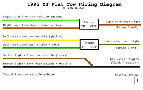 Trailer Plug Wiring Diagram Way Flat