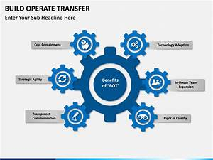Build Operate Transfer Powerpoint Template