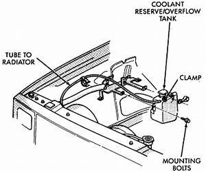 2006 jeep cherokee cooling system diagram jeep auto With jeep cherokee cooling system diagram likewise 2000 jeep grand cherokee