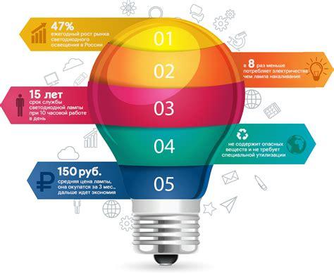 Закон об энергосбережении фз 261 комментарии простым языком