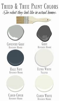 painting color schemes Friday Favorites starts with My Tried & True Paint Colors ...
