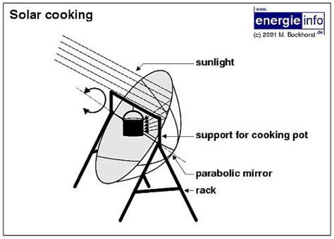 echarse al monte sobre las cocinas solares habilidades
