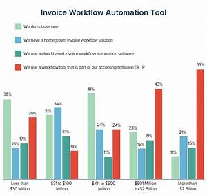 2018 Guide To Payables Automation