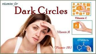 Vitamins Dark Circles Under Eyes