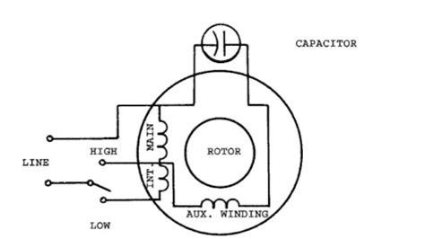 Three Phase Induction Motor Winding Diagram Impremedia