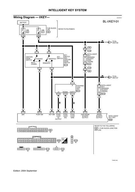 repair guides lock security system 2005