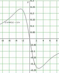 Grenzwerte Von Reihen Berechnen : grenzwerte berechnen mit hospital mathelounge ~ Themetempest.com Abrechnung