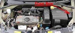 Fuse Box Diagram  U0026gt  Citro U00ebn C3  2002