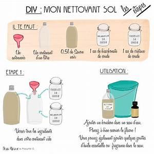 Nettoyant Sol Maison : nettoyant naturel pour le sol conomie et z ro d chets ~ Farleysfitness.com Idées de Décoration