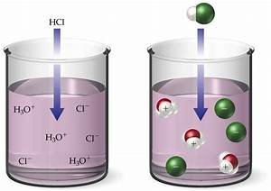 What Is The Chemical Equation For Hcl Dissolving Into