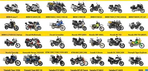 Touratech Products For Many Different Motorcycle Types