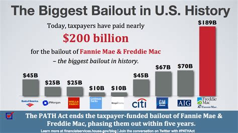 Psychopath Bankers up the ante for too big to jail ...