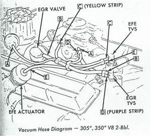 8 Best Images Of Gm 350 Carburetor Diagram