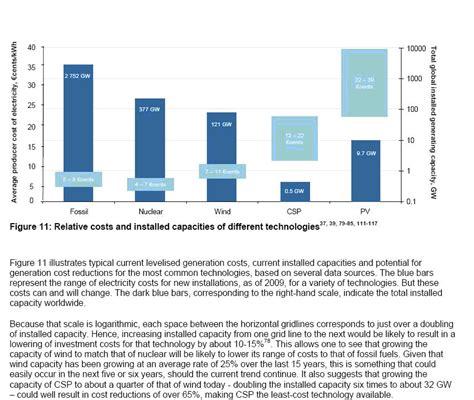 Energiewende Was Zusaetzliche Energieeinsparung Kostet by Eine Europ 228 Ische Energiewende Ist M 246 Glich 171 Magazin Cultura21