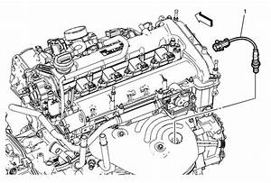 Chevrolet Equinox Service Manual
