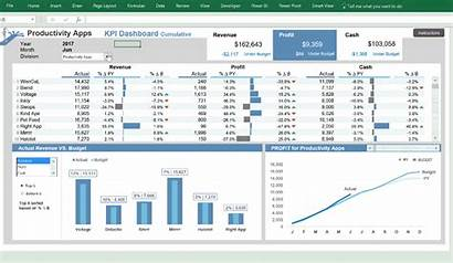 Excel Dashboard Dashboards Kpi Tips Report Create