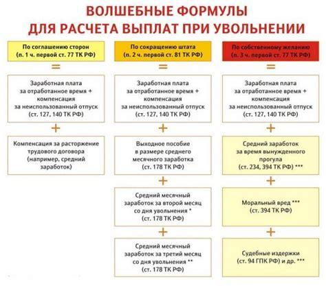 Декретный отпуск при усыновлении: а положен ли он в России?