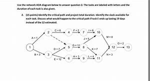 Solved  Use The Network Aoa Diagram Below To Answer Questi