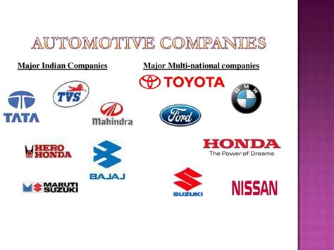 Of Automotive Companies by Ppt On Automobile Industry