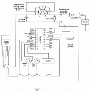Schematic Of Vehicle Gas Leakage System