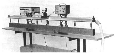 Monorotaia A Cuscino D - meccanica apparecchiature
