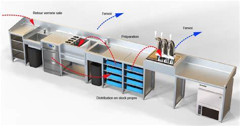 fabriquer un bar de cuisine fabriquer un comptoir de bar comptoir de cuisine