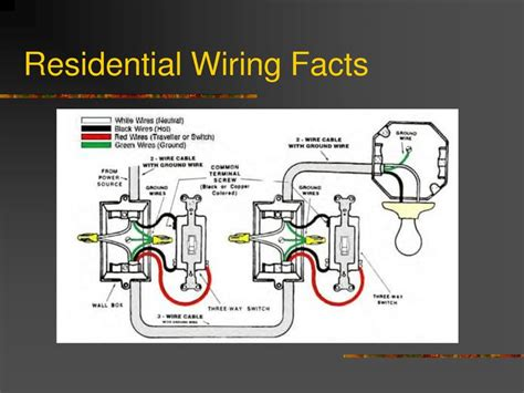 Best Images Residential Wiring Diagrams House