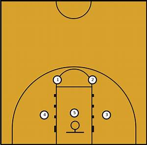 File Basketball Defense 2-3 Zone Svg