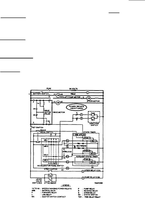 Figure Wiring Diagram Electric Forklift