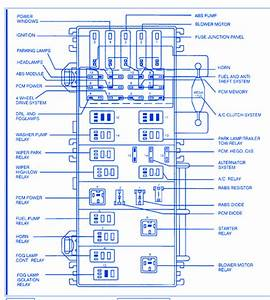 Ford Sport Track 2001 Main Fuse Box  Block Circuit Breaker Diagram  U00bb Carfusebox