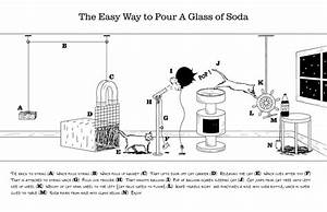 Rube Goldberg Machine On Behance