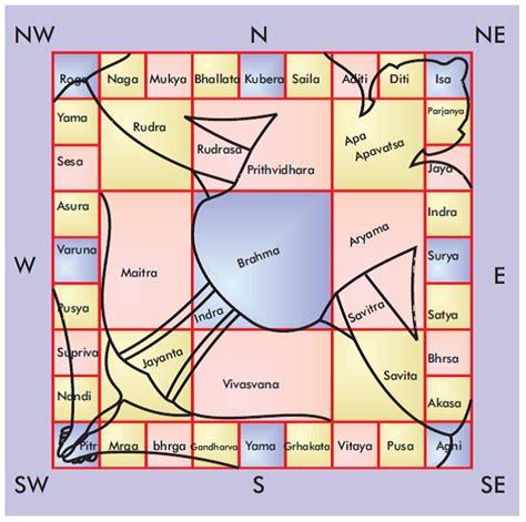 3 bedroom duplex floor vastu shastra importance of entrance location