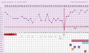 Perte Marron Début Grossesse : glaire jaun tre 7 dpo sympt me ovulation forum ~ Dailycaller-alerts.com Idées de Décoration