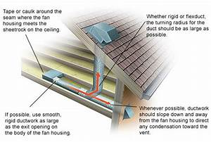 Installing the vent for a bathroom exhaust fan for How to install exhaust fan in bathroom